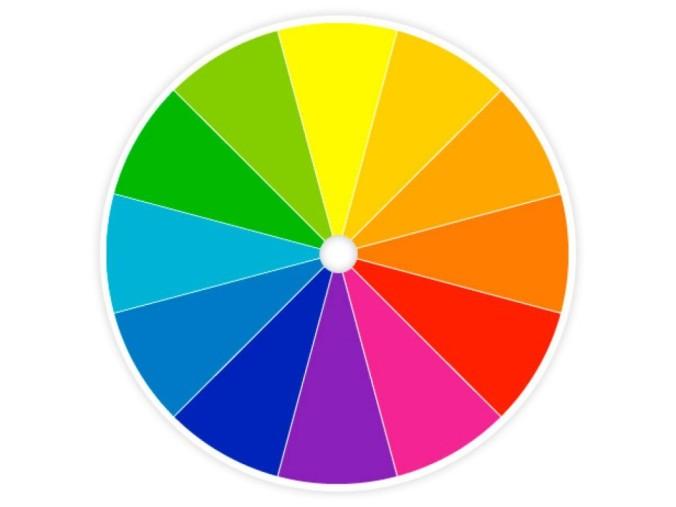 Color-wheel-1024x768
